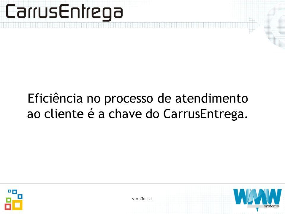 Eficiência no processo de atendimento ao cliente é a chave do CarrusEntrega. versão 1.1