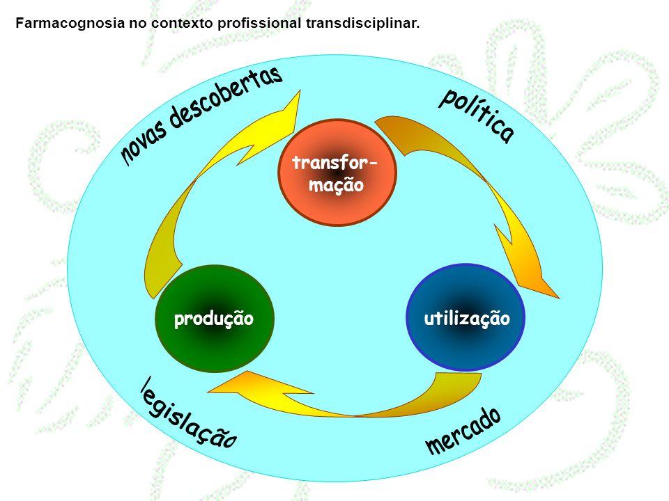 produção transfor- mação utilização Farmacognosia no contexto profissional transdisciplinar.
