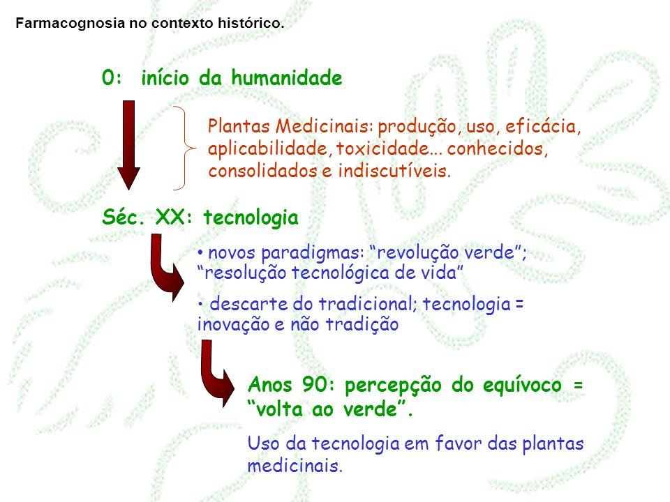 novos paradigmas: revolução verde; resolução tecnológica de vida descarte do tradicional; tecnologia = inovação e não tradição 0: início da humanidade