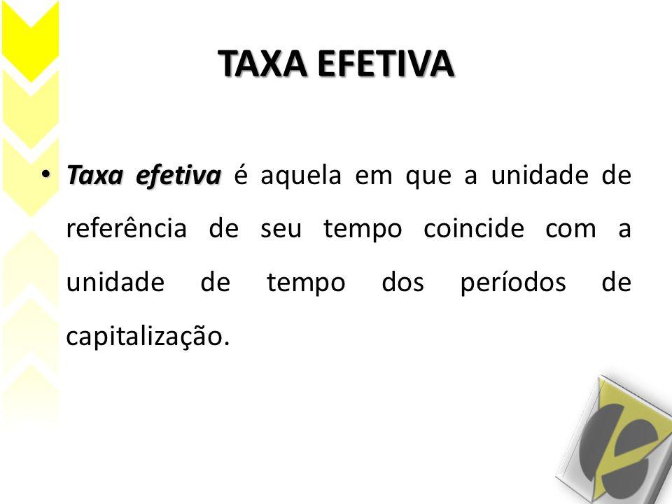 TAXA EFETIVA Taxa efetiva Taxa efetiva é aquela em que a unidade de referência de seu tempo coincide com a unidade de tempo dos períodos de capitaliza