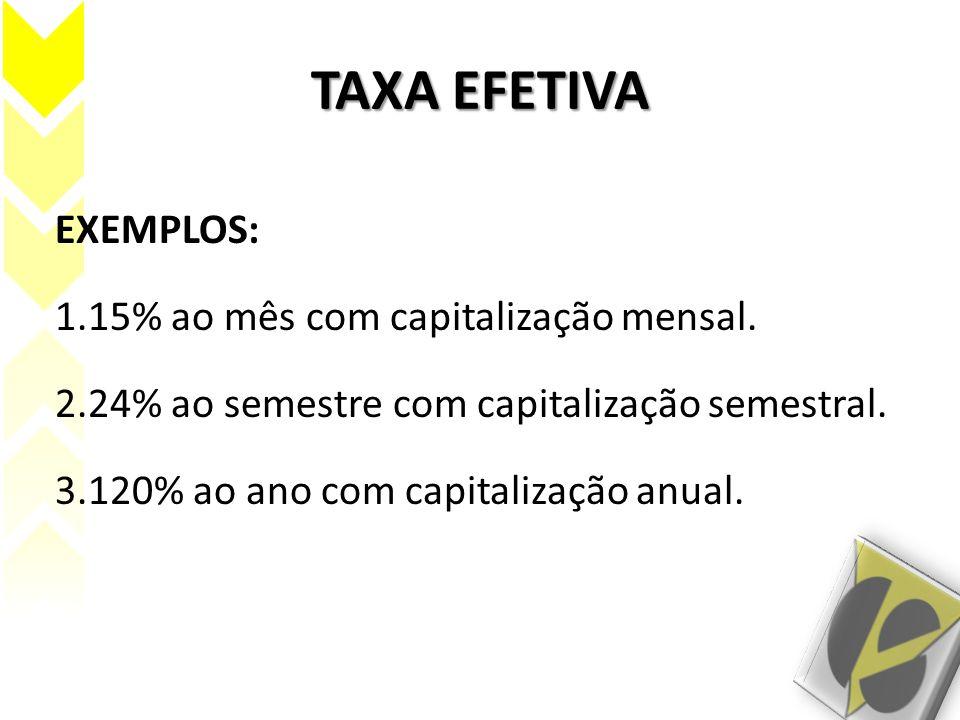 TAXA EFETIVA EXEMPLOS: 1.15% ao mês com capitalização mensal. 2.24% ao semestre com capitalização semestral. 3.120% ao ano com capitalização anual.
