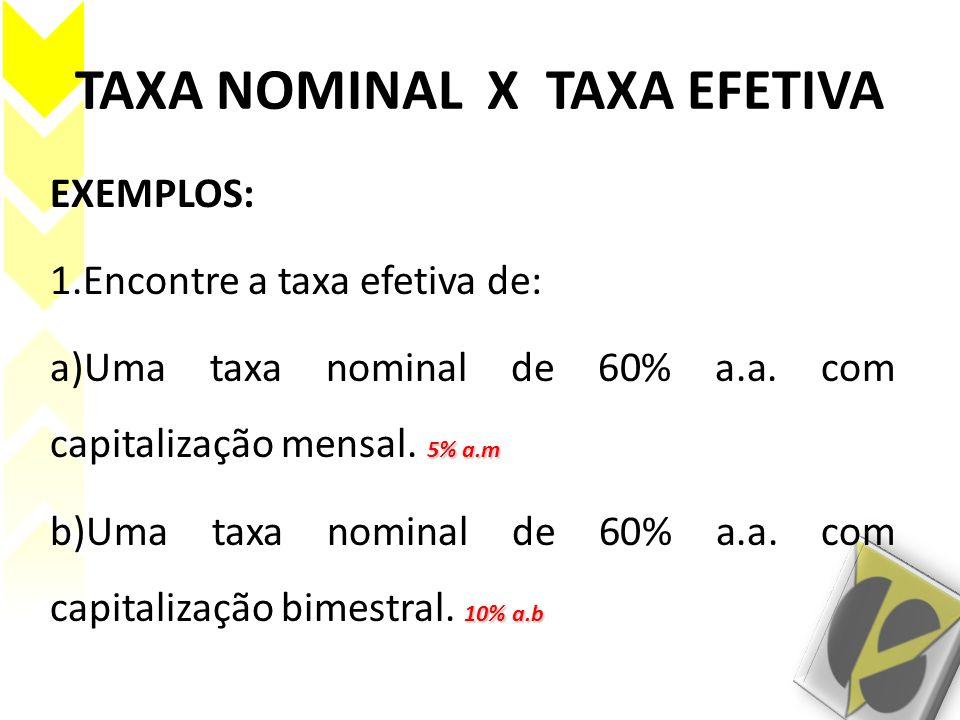 TAXA NOMINAL X TAXA EFETIVA EXEMPLOS: 1.Encontre a taxa efetiva de: 5% a.m a)Uma taxa nominal de 60% a.a. com capitalização mensal. 5% a.m 10% a.b b)U
