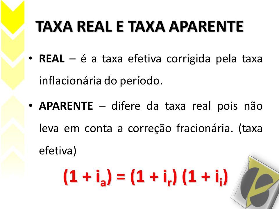 TAXA REAL E TAXA APARENTE REAL – é a taxa efetiva corrigida pela taxa inflacionária do período. APARENTE – difere da taxa real pois não leva em conta