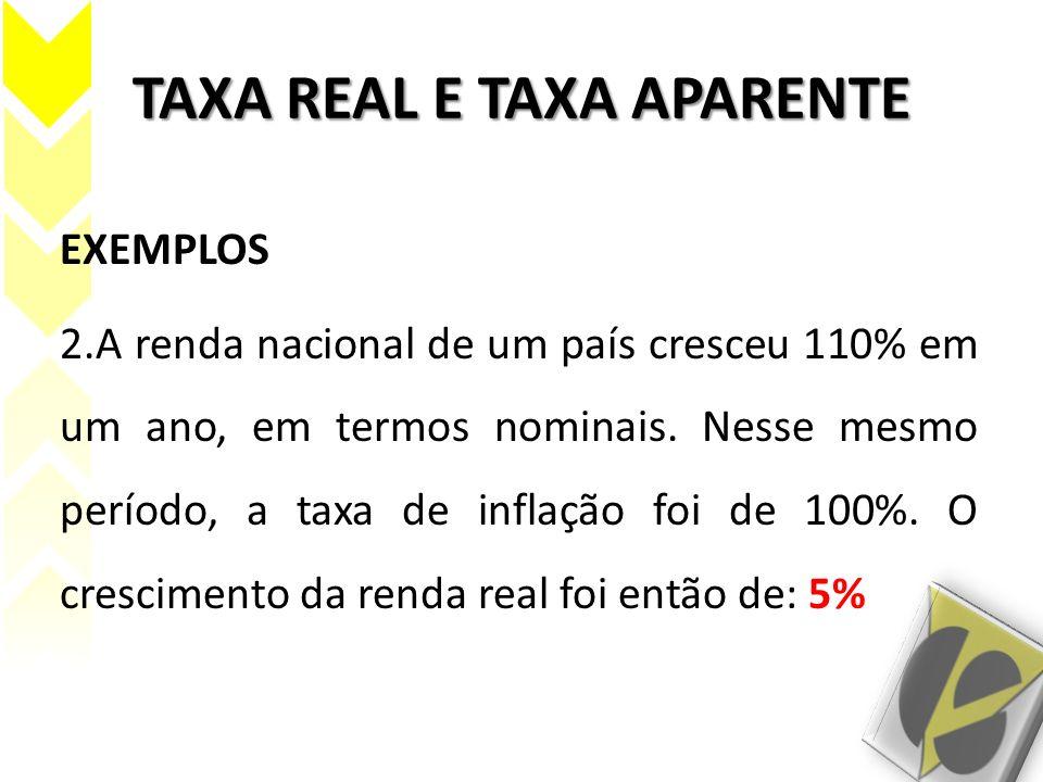 TAXA REAL E TAXA APARENTE EXEMPLOS 2.A renda nacional de um país cresceu 110% em um ano, em termos nominais. Nesse mesmo período, a taxa de inflação f