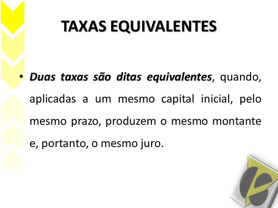 TAXAS EQUIVALENTES Duas taxas são ditas equivalentes Duas taxas são ditas equivalentes, quando, aplicadas a um mesmo capital inicial, pelo mesmo prazo