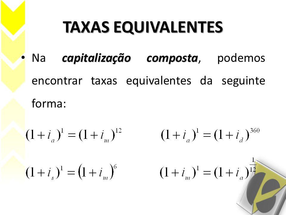 TAXAS EQUIVALENTES capitalização composta Na capitalização composta, podemos encontrar taxas equivalentes da seguinte forma: