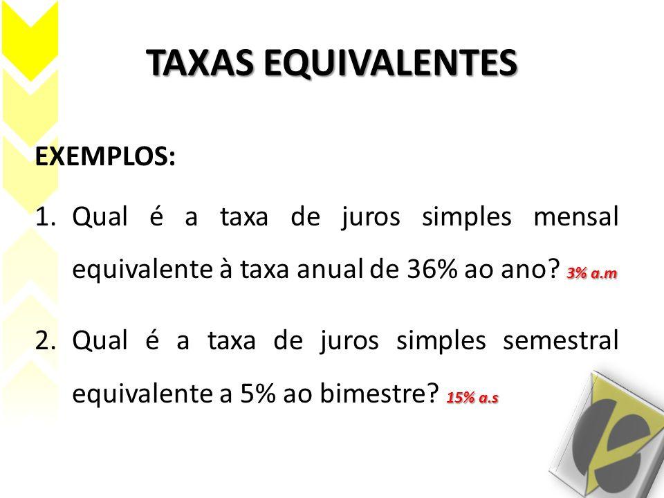TAXAS EQUIVALENTES EXEMPLOS: 3% a.m 1.Qual é a taxa de juros simples mensal equivalente à taxa anual de 36% ao ano? 3% a.m 15% a.s 2.Qual é a taxa de