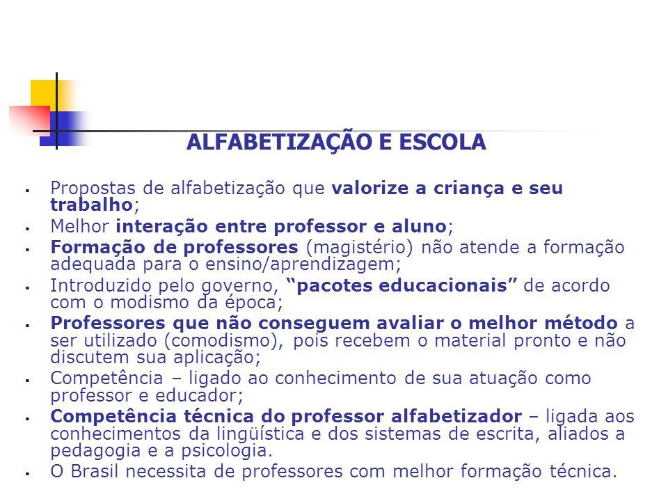 ALFABETIZAÇÃO E ESCOLA Propostas de alfabetização que valorize a criança e seu trabalho; Melhor interação entre professor e aluno; Formação de profess