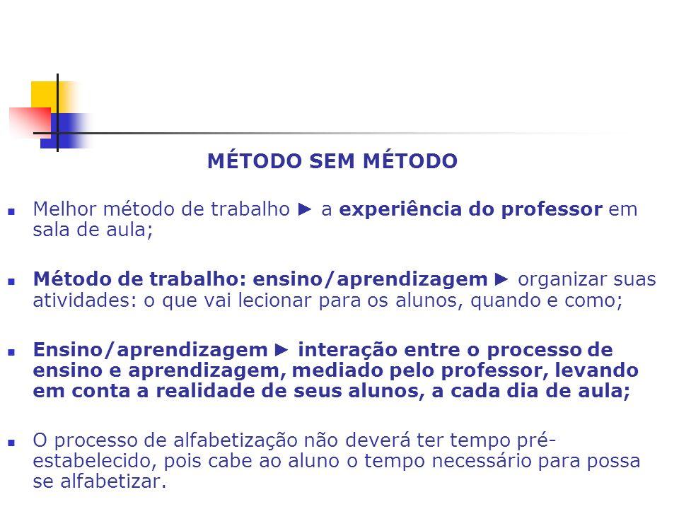 MÉTODO SEM MÉTODO Melhor método de trabalho a experiência do professor em sala de aula; Método de trabalho: ensino/aprendizagem organizar suas ativida