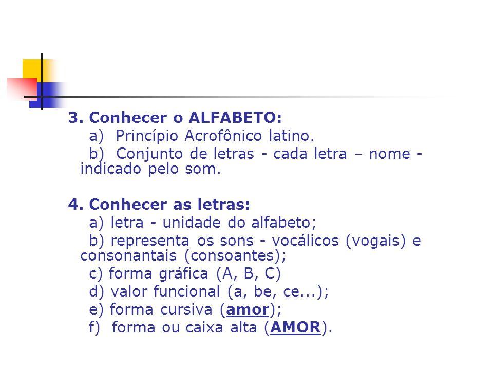 3. Conhecer o ALFABETO: a) Princípio Acrofônico latino. b) Conjunto de letras - cada letra – nome - indicado pelo som. 4. Conhecer as letras: a) letra