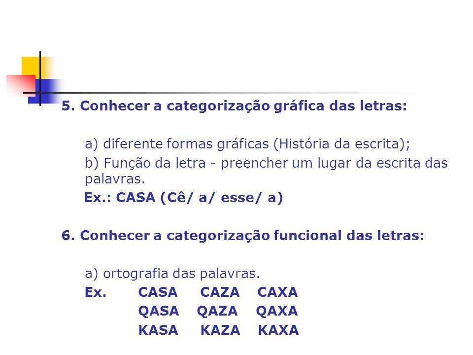 5. Conhecer a categorização gráfica das letras: a) diferente formas gráficas (História da escrita); b) Função da letra - preencher um lugar da escrita