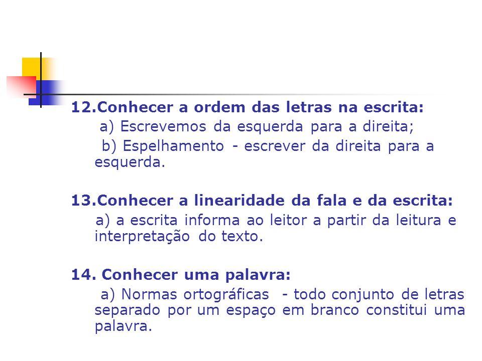 12.Conhecer a ordem das letras na escrita: a) Escrevemos da esquerda para a direita; b) Espelhamento - escrever da direita para a esquerda. 13.Conhece