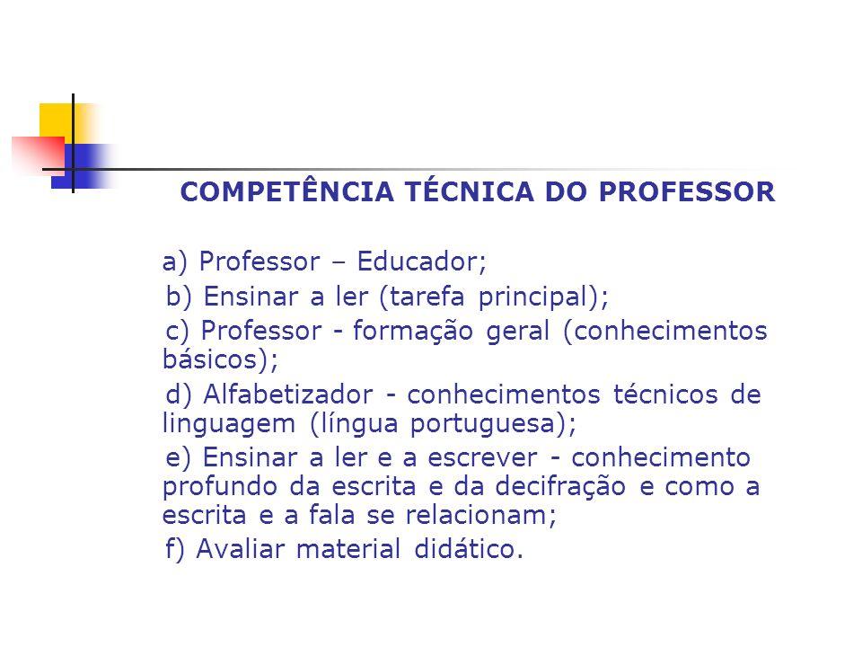 COMPETÊNCIA TÉCNICA DO PROFESSOR a) Professor – Educador; b) Ensinar a ler (tarefa principal); c) Professor - formação geral (conhecimentos básicos);