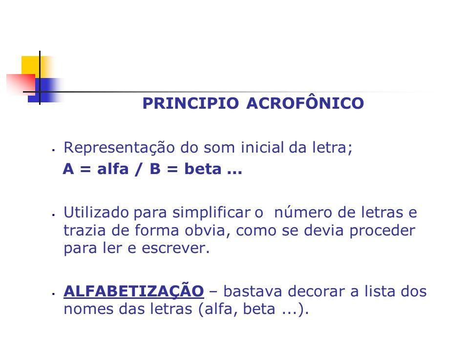 PRINCIPIO ACROFÔNICO Representação do som inicial da letra; A = alfa / B = beta... Utilizado para simplificar o número de letras e trazia de forma obv