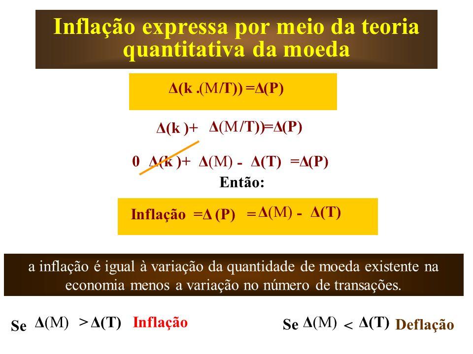 Inflação expressa por meio da teoria quantitativa da moeda (M/T))=Δ=Δ(P)Δ(k. Δ(M /T)) =Δ=Δ (P) Δ(k )+ Δ(M) - Δ(T)=Δ=Δ(P)Δ(k )+0 Δ(M) - Δ(T) =Δ=Δ(P)Inf