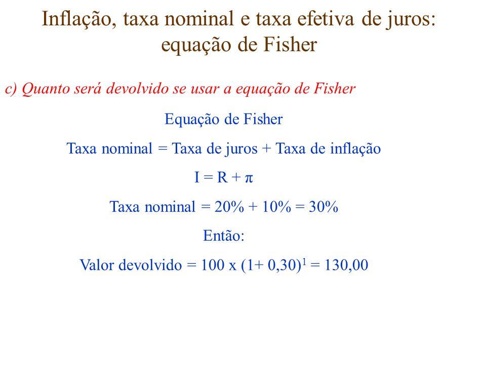 Inflação, taxa nominal e taxa efetiva de juros: equação de Fisher Equação de Fisher Taxa nominal = Taxa de juros + Taxa de inflação I = R + π Taxa nom