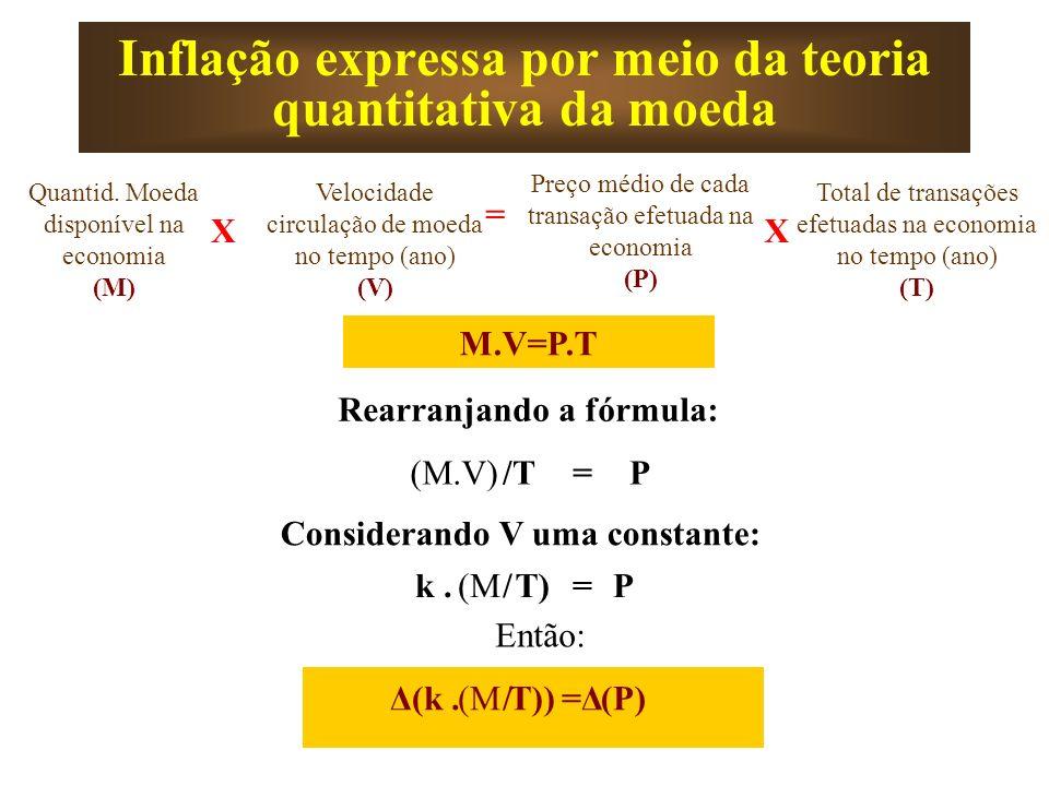 Inflação expressa por meio da teoria quantitativa da moeda M.V=P.T Total de transações efetuadas na economia no tempo (ano) (T) Quantid. Moeda disponí