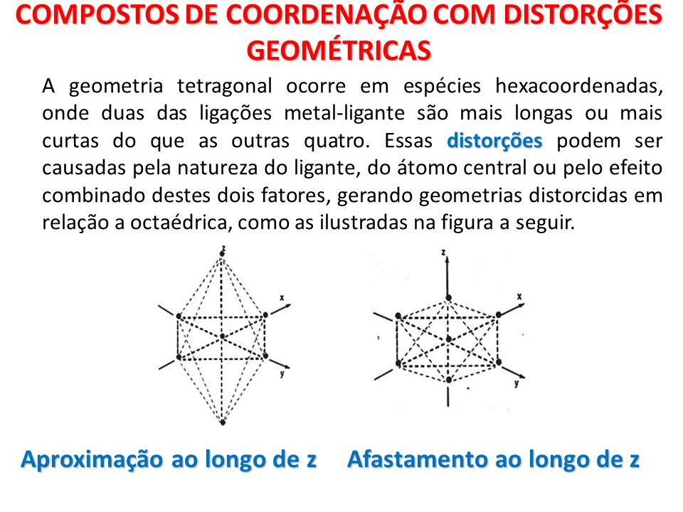 COMPOSTOS DE COORDENAÇÃO COM DISTORÇÕES GEOMÉTRICAS distorções A geometria tetragonal ocorre em espécies hexacoordenadas, onde duas das ligações metal