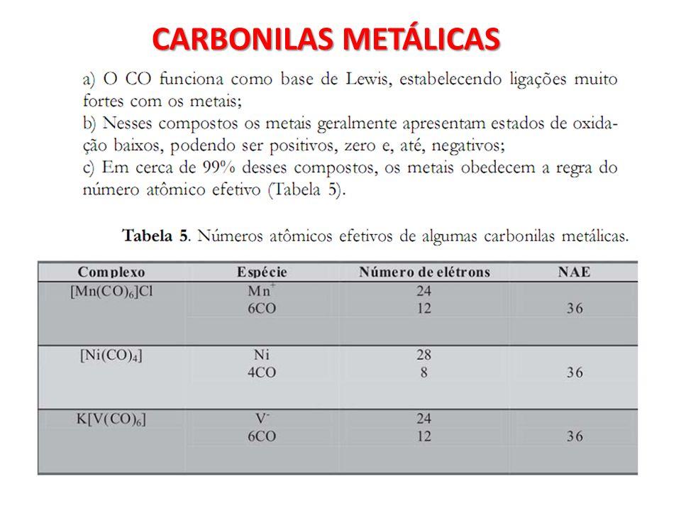 CARBONILAS METÁLICAS