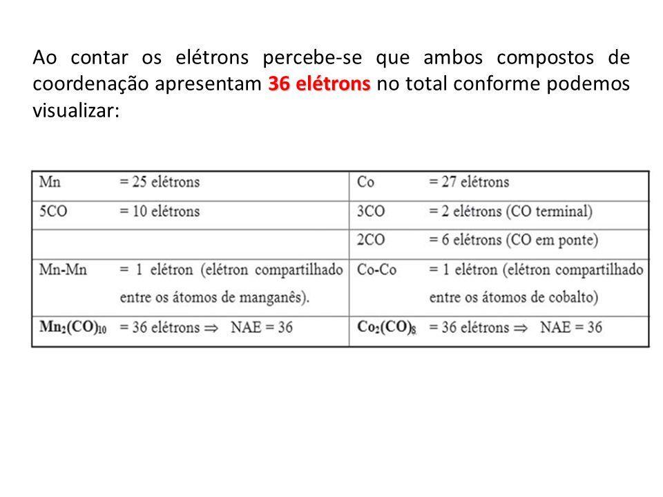 36 elétrons Ao contar os elétrons percebe-se que ambos compostos de coordenação apresentam 36 elétrons no total conforme podemos visualizar:
