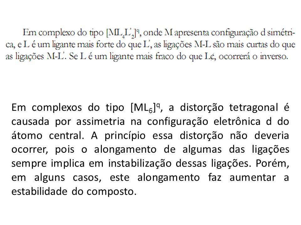 Em complexos do tipo [ML 6 ] q, a distorção tetragonal é causada por assimetria na configuração eletrônica d do átomo central. A princípio essa distor
