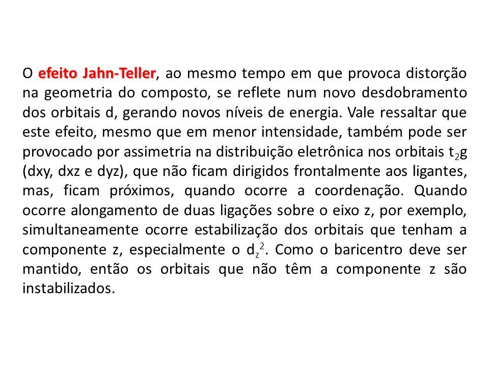 efeito Jahn-Teller O efeito Jahn-Teller, ao mesmo tempo em que provoca distorção na geometria do composto, se reflete num novo desdobramento dos orbit