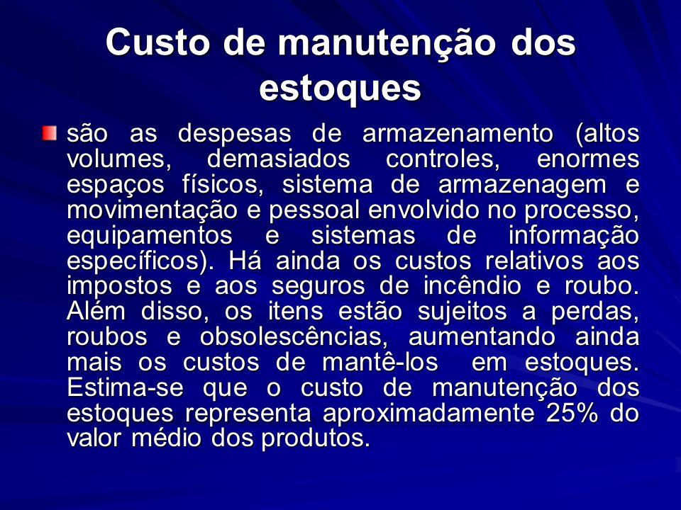 Custo de manutenção dos estoques são as despesas de armazenamento (altos volumes, demasiados controles, enormes espaços físicos, sistema de armazenage
