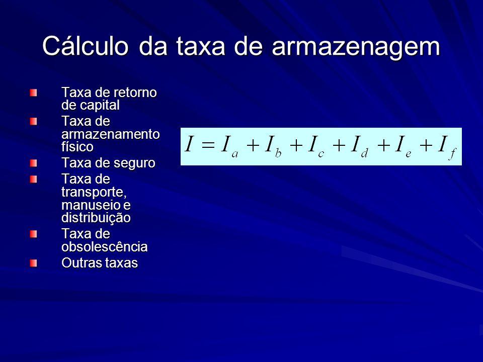 Cálculo da taxa de armazenagem Taxa de retorno de capital Taxa de armazenamento físico Taxa de seguro Taxa de transporte, manuseio e distribuição Taxa