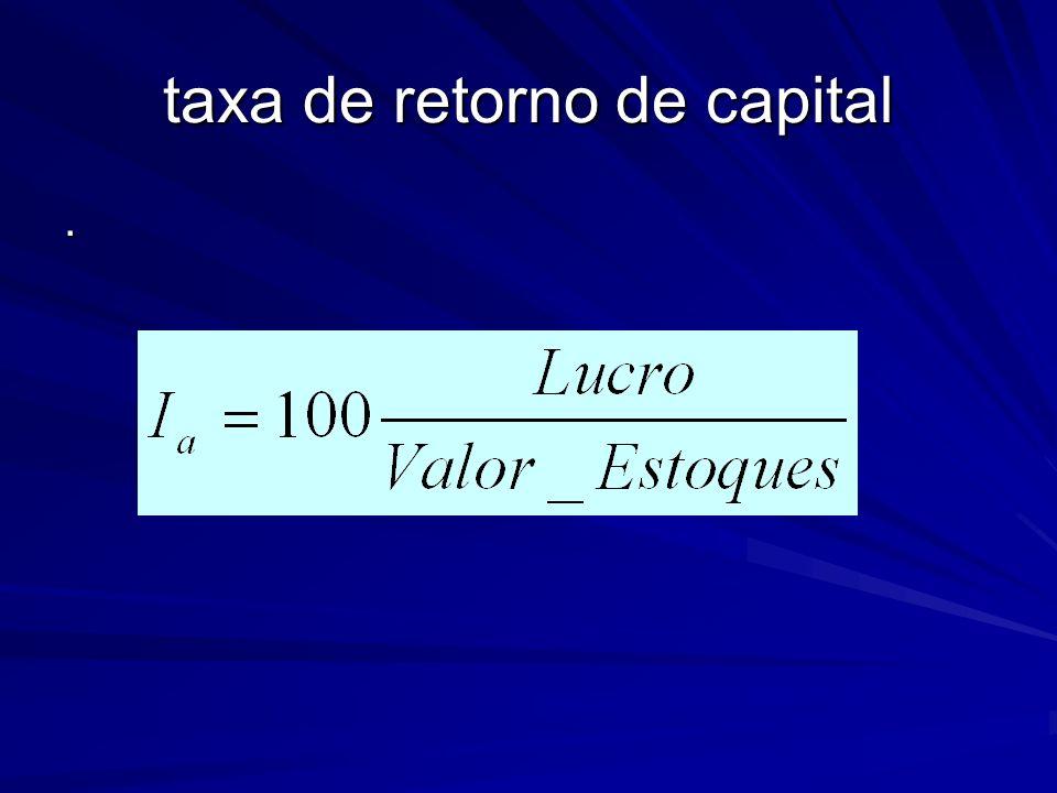 taxa de retorno de capital.