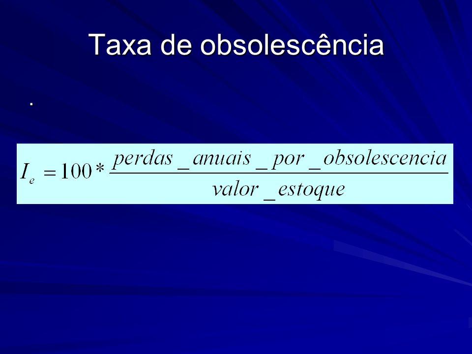 Taxa de obsolescência.