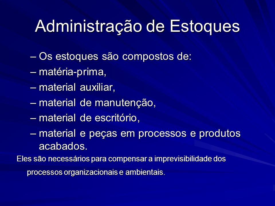 Administração de Estoques –Os estoques são compostos de: –matéria-prima, –material auxiliar, –material de manutenção, –material de escritório, –materi