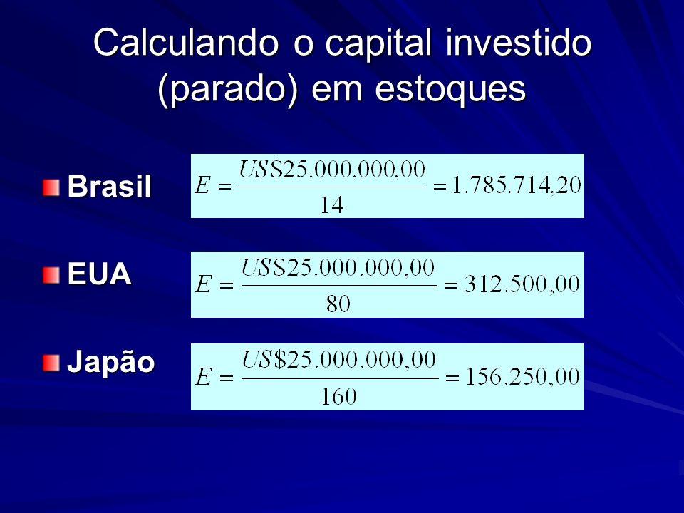 Calculando o capital investido (parado) em estoques BrasilEUAJapão