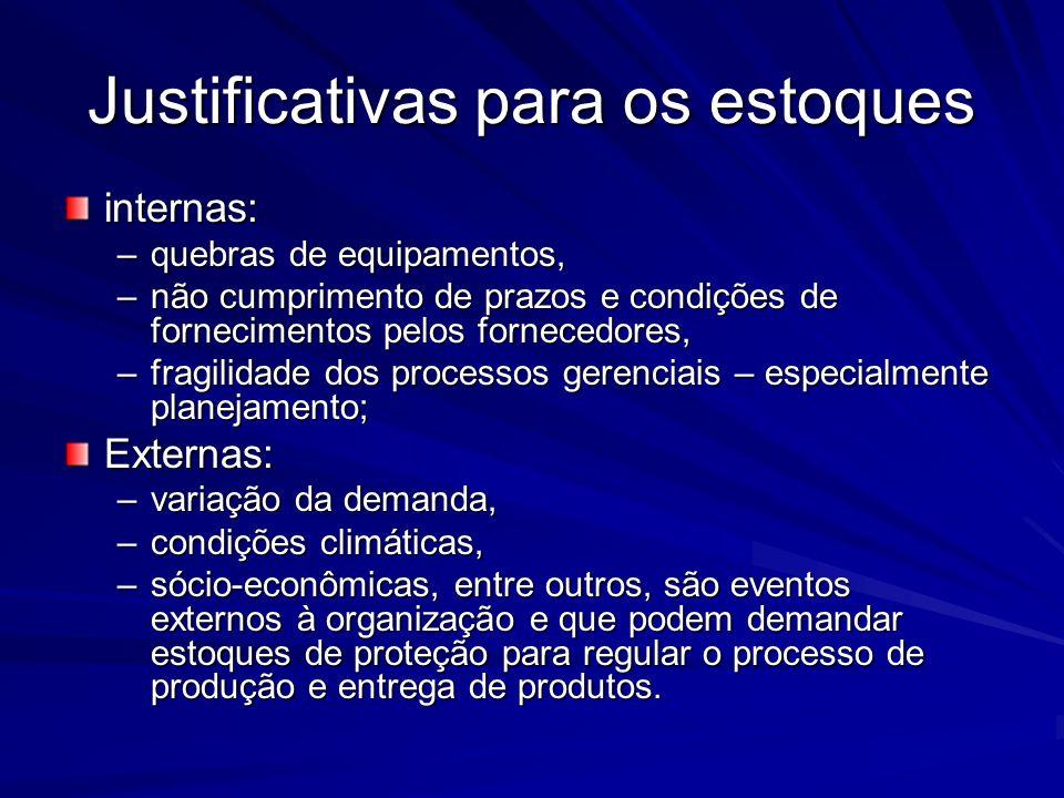 Justificativas para os estoques internas: –quebras de equipamentos, –não cumprimento de prazos e condições de fornecimentos pelos fornecedores, –fragi