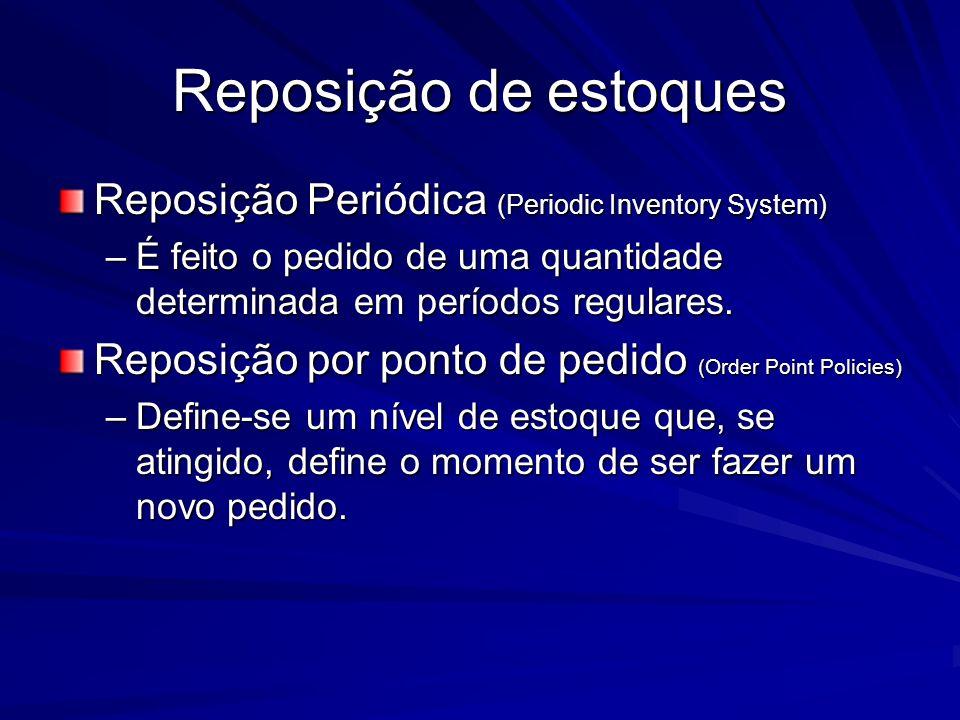 Reposição de estoques Reposição Periódica (Periodic Inventory System) –É feito o pedido de uma quantidade determinada em períodos regulares. Reposição