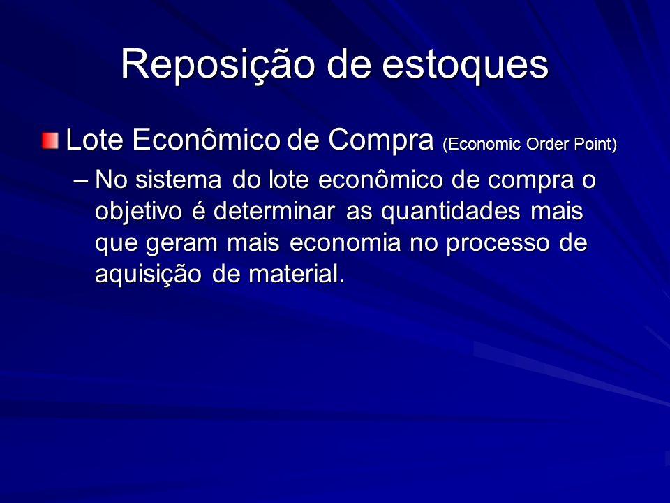 Reposição de estoques Lote Econômico de Compra (Economic Order Point) –No sistema do lote econômico de compra o objetivo é determinar as quantidades m