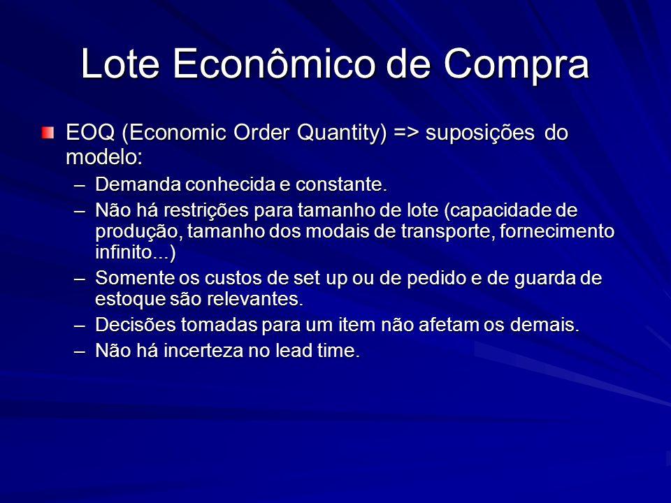 Lote Econômico de Compra EOQ (Economic Order Quantity) => suposições do modelo: –Demanda conhecida e constante. –Não há restrições para tamanho de lot