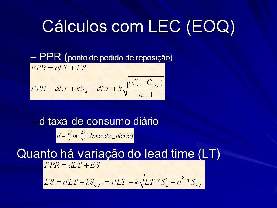 Cálculos com LEC (EOQ) –PPR ( ponto de pedido de reposição) –d taxa de consumo diário Quanto há variação do lead time (LT)