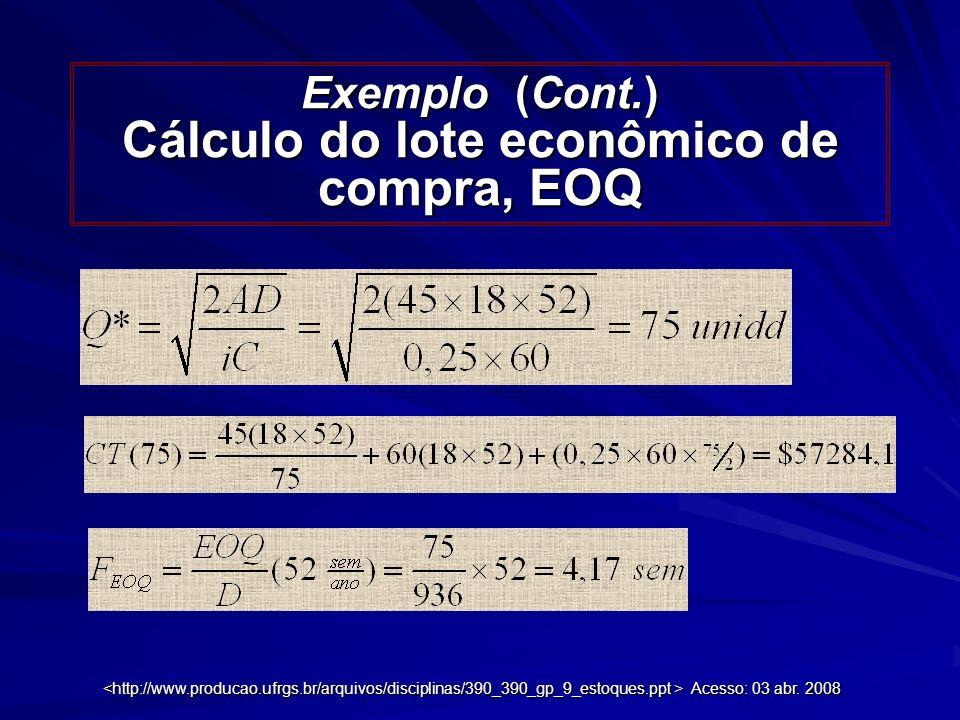 Exemplo (Cont.) Cálculo do lote econômico de compra, EOQ Acesso: 03 abr. 2008