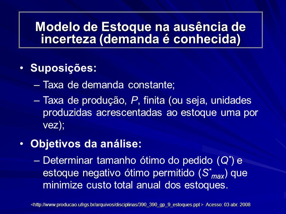 Modelo de Estoque na ausência de incerteza (demanda é conhecida) Suposições: –Taxa de demanda constante; –Taxa de produção, P, finita (ou seja, unidad
