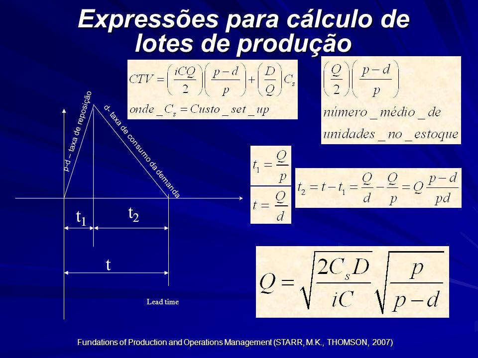 Expressões para cálculo de lotes de produção Fundations of Production and Operations Management (STARR, M.K., THOMSON, 2007) Lead time t1t1 t2t2 t d-