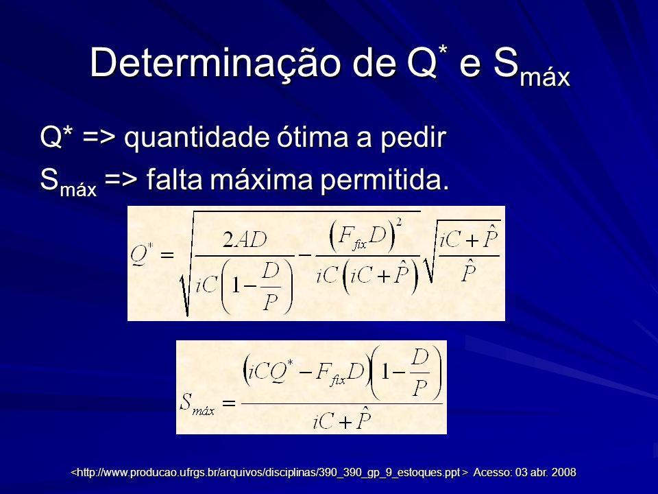 Determinação de Q * e S máx Q* => quantidade ótima a pedir S máx => falta máxima permitida. Acesso: 03 abr. 2008