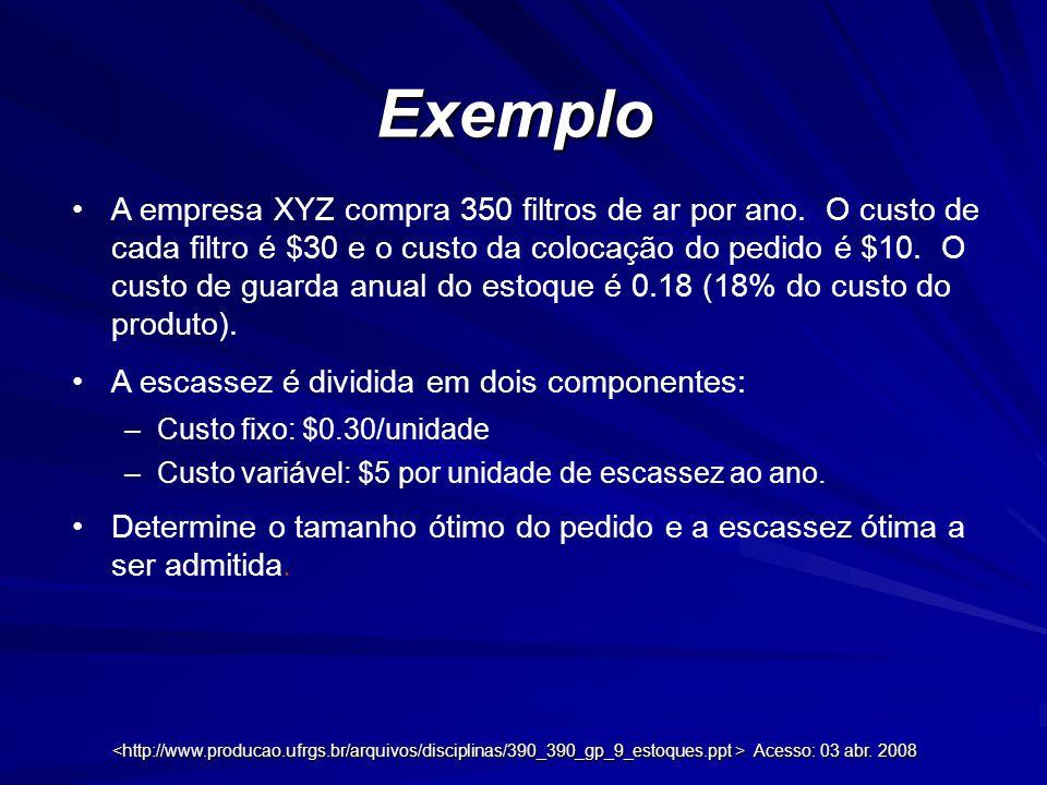 Exemplo A empresa XYZ compra 350 filtros de ar por ano. O custo de cada filtro é $30 e o custo da colocação do pedido é $10. O custo de guarda anual d