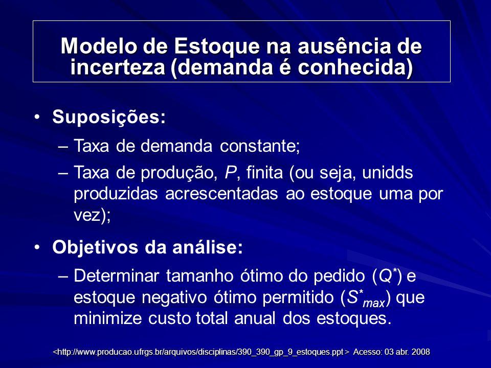 Modelo de Estoque na ausência de incerteza (demanda é conhecida) Suposições: –Taxa de demanda constante; –Taxa de produção, P, finita (ou seja, unidds