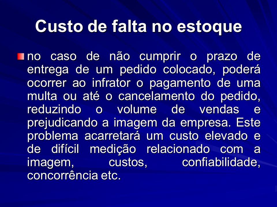 Exemplo (Continuação) Calcule o lote econômico de compra dos secadores e o custo total da política econômica de compras.
