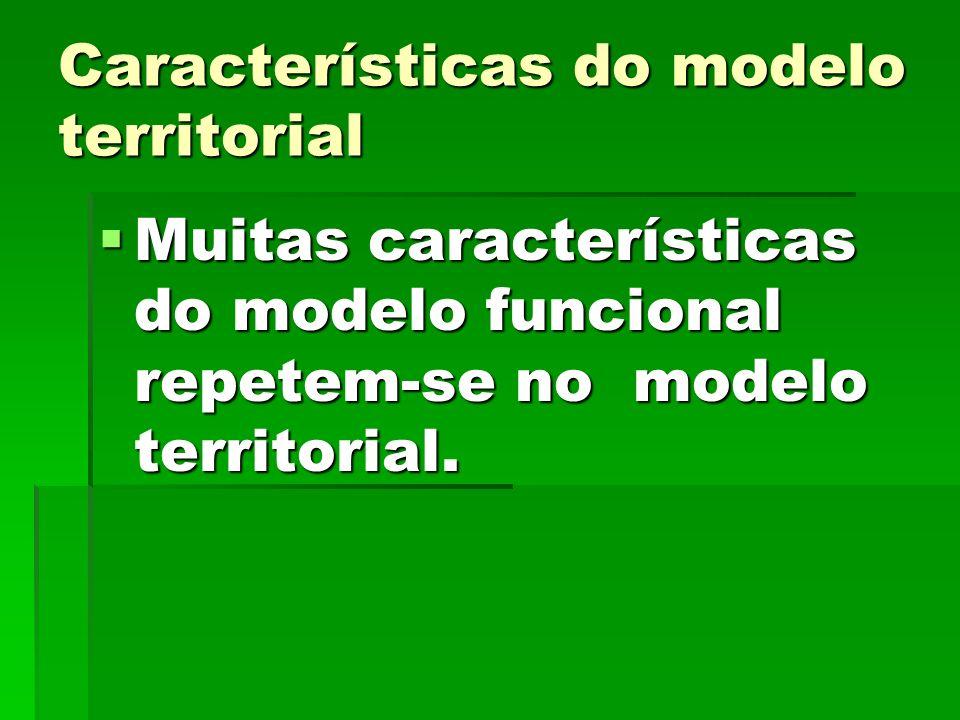 Características do modelo territorial Muitas características do modelo funcional repetem-se no modelo territorial. Muitas características do modelo fu