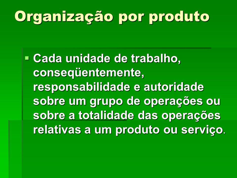 Organização por produto Cada unidade de trabalho, conseqüentemente, responsabilidade e autoridade sobre um grupo de operações ou sobre a totalidade da