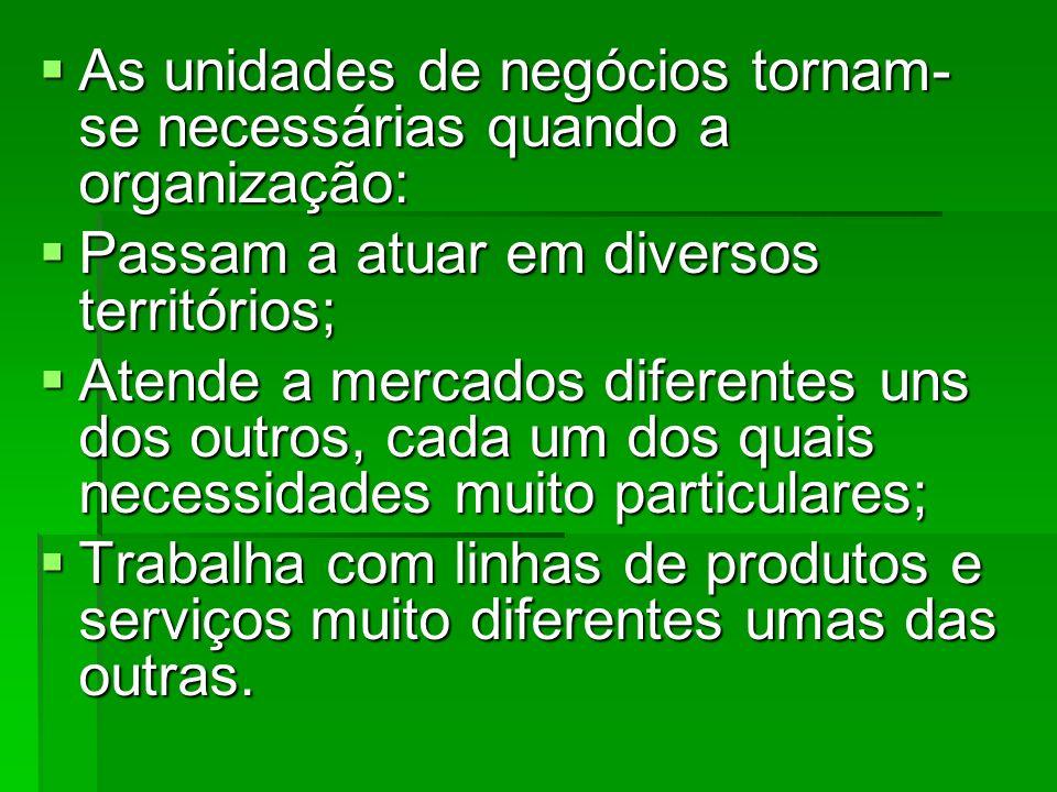 As unidades de negócios tornam- se necessárias quando a organização: As unidades de negócios tornam- se necessárias quando a organização: Passam a atu