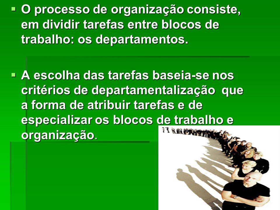 O processo de organização consiste, em dividir tarefas entre blocos de trabalho: os departamentos. O processo de organização consiste, em dividir tare