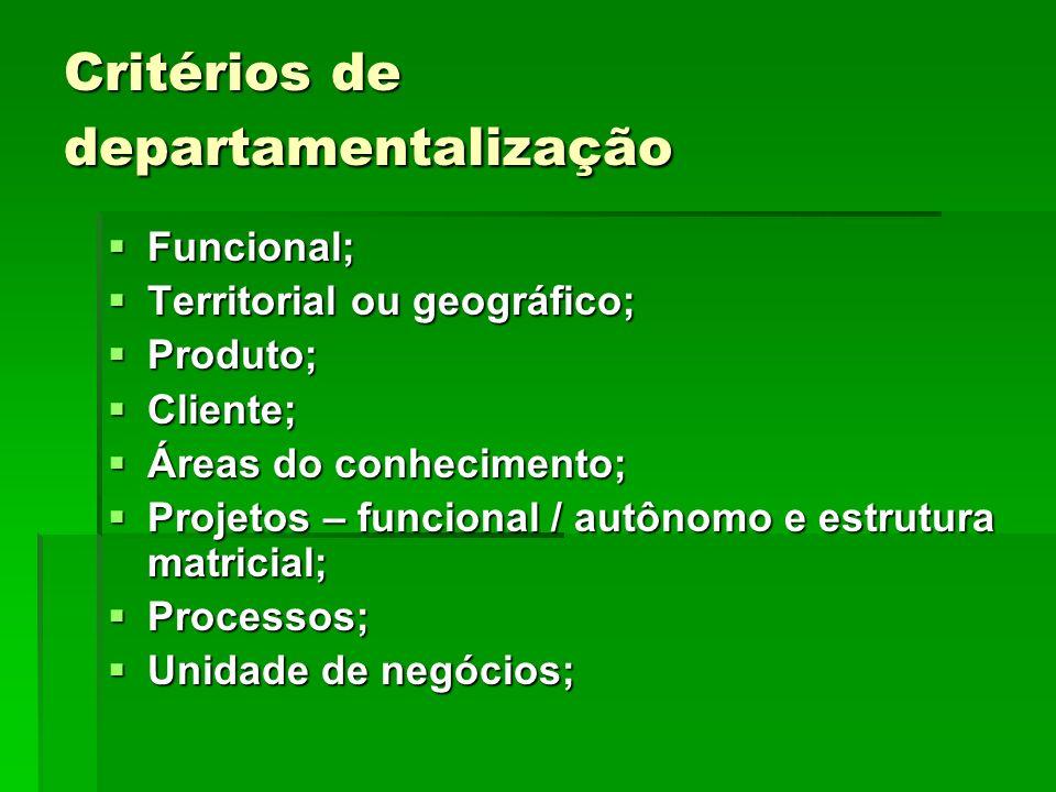 Critérios de departamentalização Funcional; Funcional; Territorial ou geográfico; Territorial ou geográfico; Produto; Produto; Cliente; Cliente; Áreas