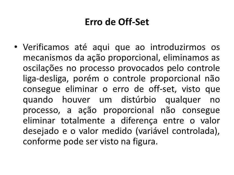 Erro de Off-Set Verificamos até aqui que ao introduzirmos os mecanismos da ação proporcional, eliminamos as oscilações no processo provocados pelo con